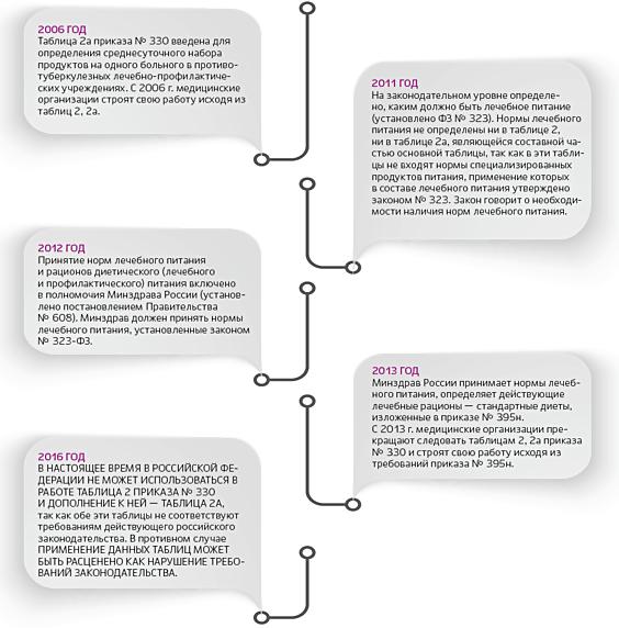 Национальная ассоциация клинического питания » ответы на вопросы.