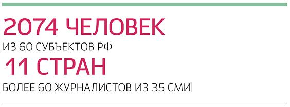 конгресс диетологов и нутрициологов 2017
