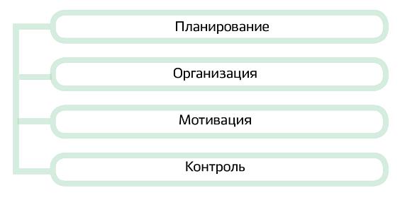 диетолог чайкина официальный сайт
