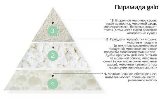 практическая диетология журнал