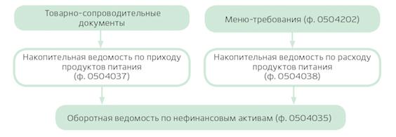 Готовые домашние задания по русскому языку 2 класс бунеев р н 2013г